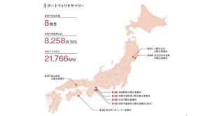 renewableJapanキャプチャ