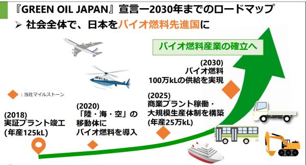ICAO3キャプチャ