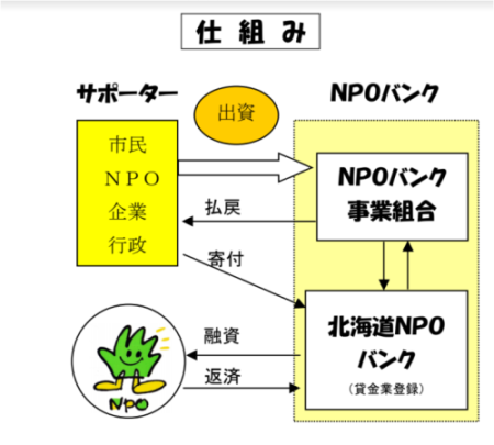 NPObank002キャプチャ