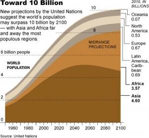 20110503_POPULATION_graphic-popup-v2