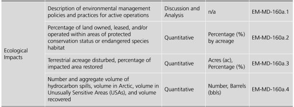 生態系インパクトを評価