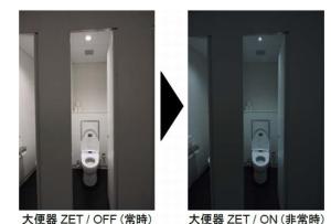 右がZETの照明効果の状況