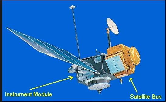 観測データを収集した海洋観測衛星TOPEXポセイドン