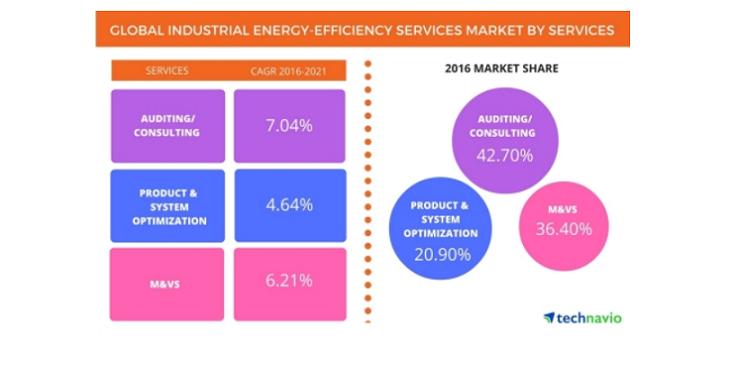 energyefficinencyキャプチャ