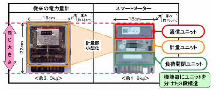 smartmeterキャプチャ