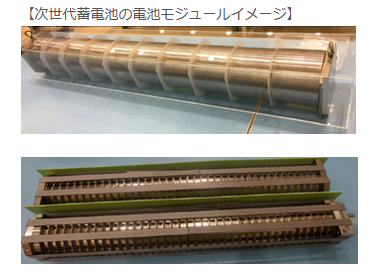 次世代蓄電池のモデュールのイメージ