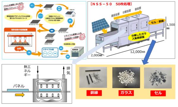 Solarpanelキャプチャ