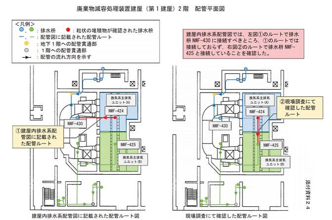 図面と施工の食い違いが見つかった処理施設の概要