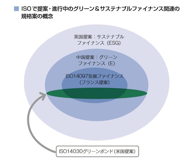 ISOGB1キャプチャ