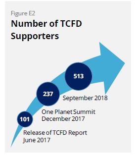 TCFD2キャプチャ