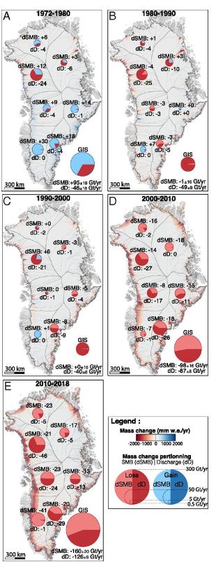 経年的な氷河収支の地域ごとの変化。赤丸が「消失」、青丸が「堆積」 。赤丸が増え、増大していることがわかる