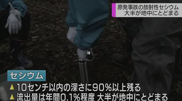 NHK21キャプチャ