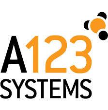 A123images