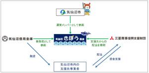 Mitsubishi0000018471
