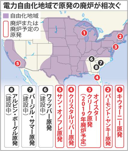 原発廃炉、米国で相次ぐ 安いシ...
