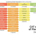 Climateaction1キャプチャ