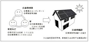 kawaguchicityキャプチャ