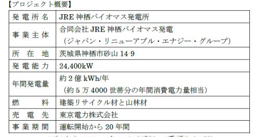 JRE2キャプチャ