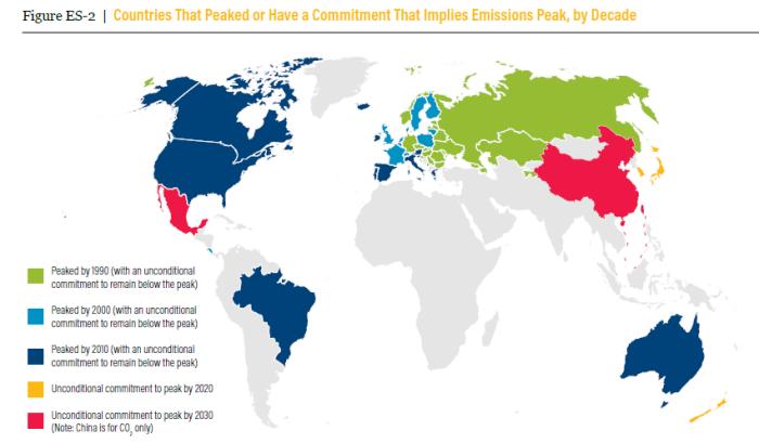 赤とオレンジ色の国々は、排出量がまだ伸びている(日本はオレンジ)