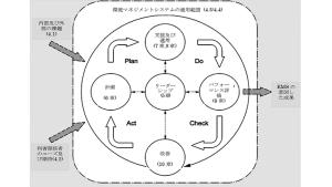 ISO14001キャプチャ
