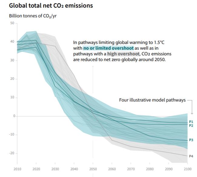 IPCC13キャプチャ