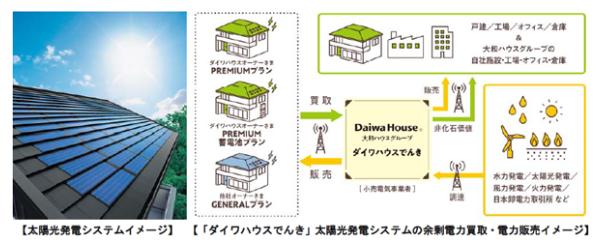 daiwa1キャプチャ