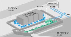 fukushima2キャプチャ
