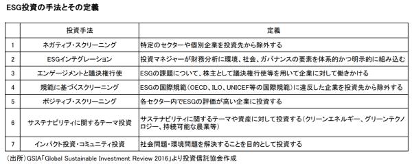 ESG2キャプチャ