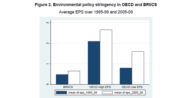 OECDキャプチャ