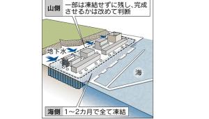 fukushimatoudoキャプチャ
