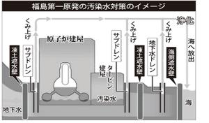 fukushimasubdraiキャプチャ
