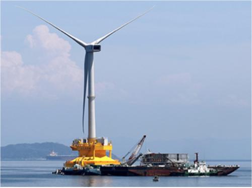 洋上風力発電施設を移動させる作業