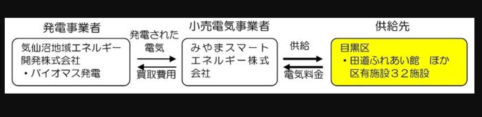 miyama1キャプチャ