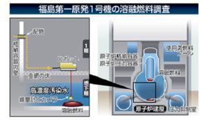 fukushimarobottキャプチャ