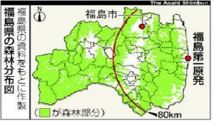 fukushimashinrinキャプチャ