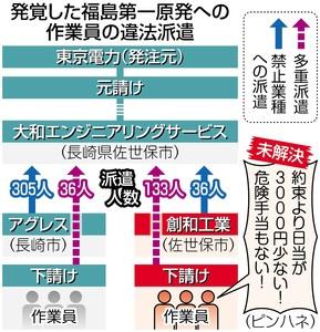 fukushimahakenPK2013051102100065_size0