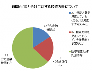 graph2ASEEDJAPANA