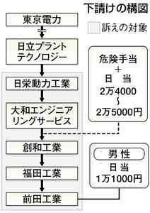 tokyo2012072799070304