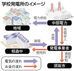 tokyonaganoPK2012081402100038_size0